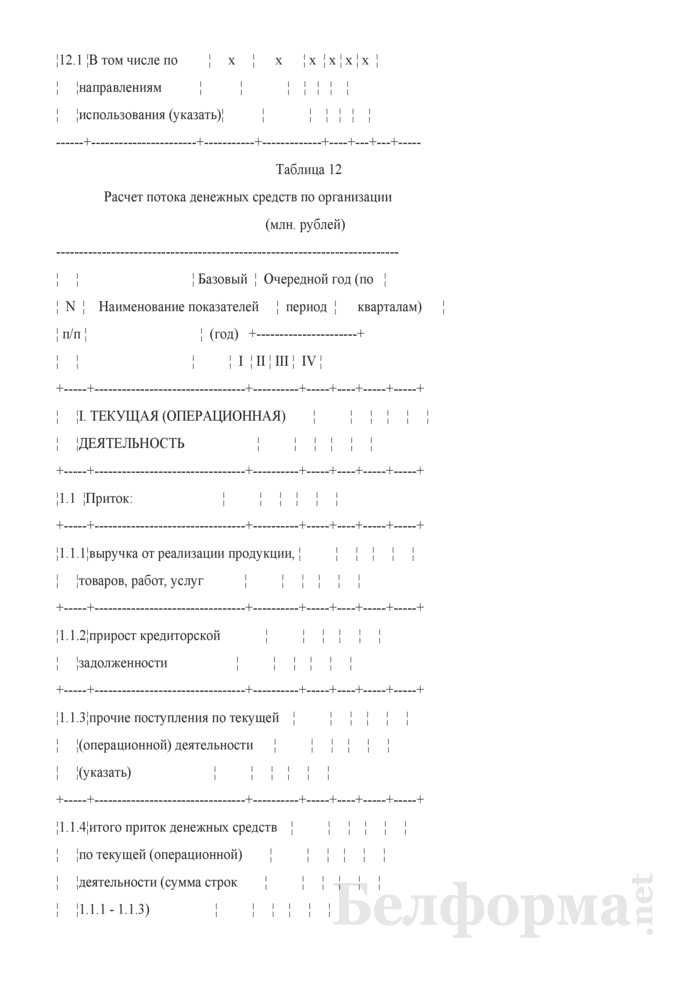 Расчет бизнес-плана развития коммерческой организации. Страница 27