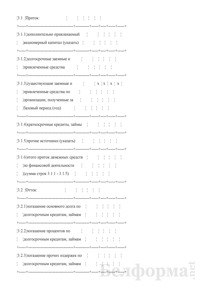Расчет бизнес-плана развития коммерческой организации. Страница 30