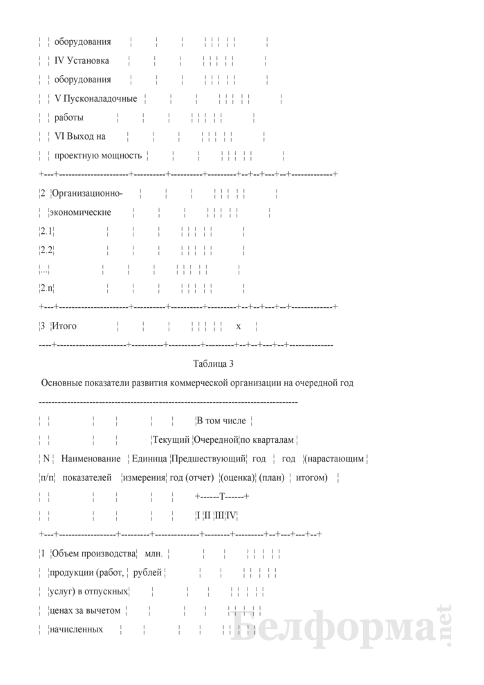Расчет бизнес-плана развития коммерческой организации. Страница 4