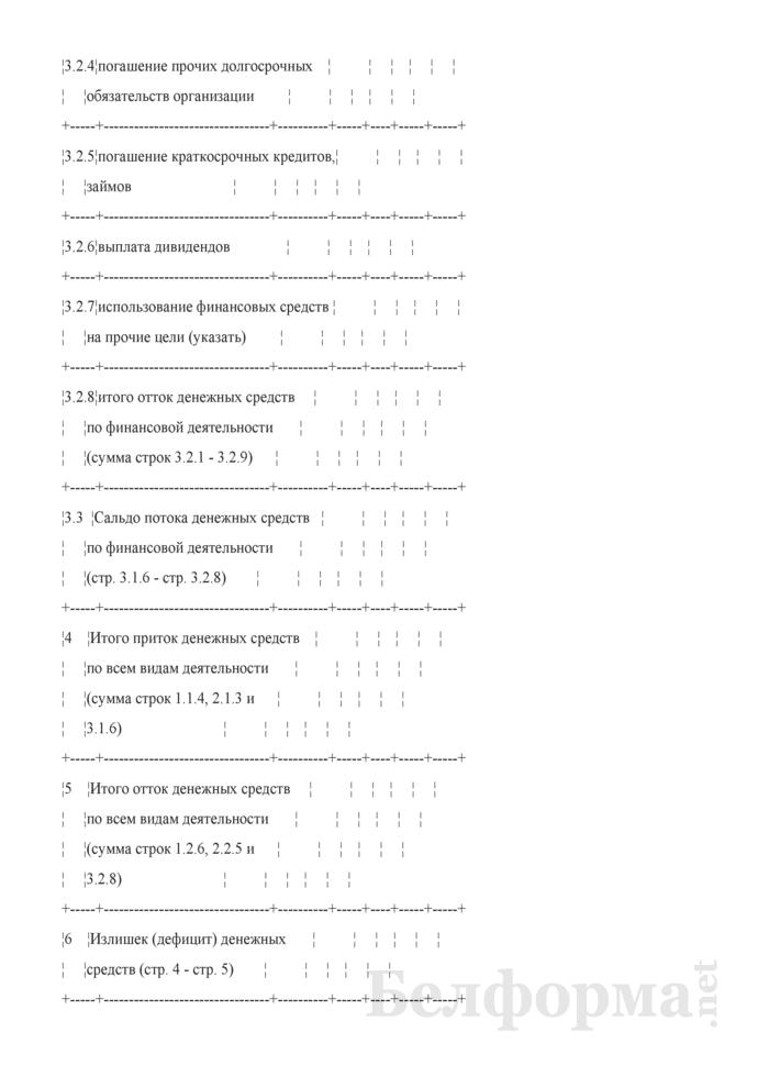 Расчет бизнес-плана развития коммерческой организации. Страница 31