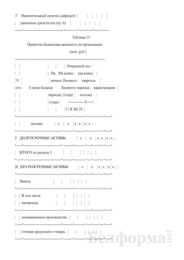 Расчет бизнес-плана развития коммерческой организации. Страница 32