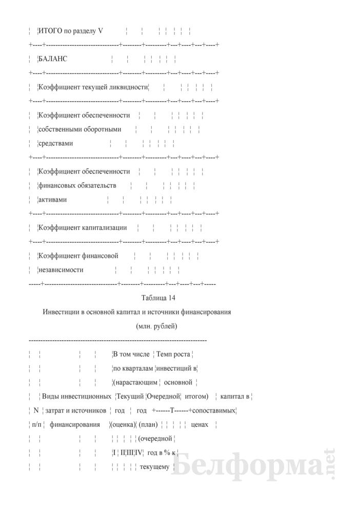 Расчет бизнес-плана развития коммерческой организации. Страница 35