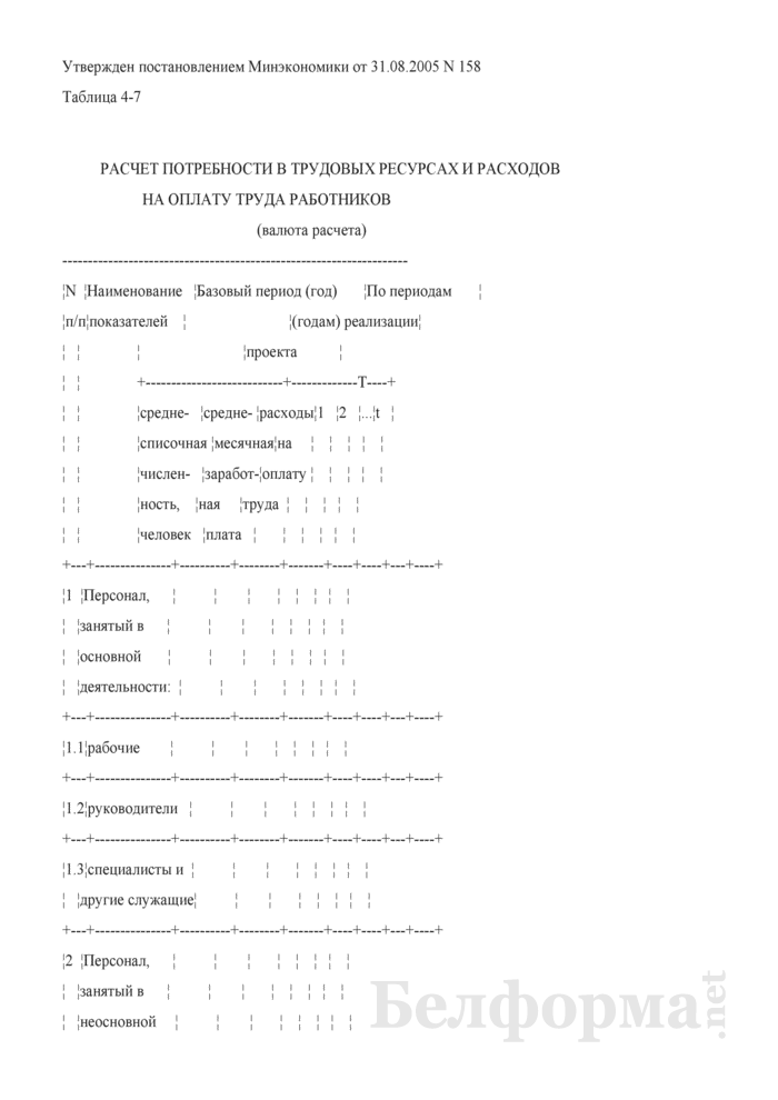 Расчет потребности в трудовых ресурсах и расходов на оплату труда работников (при разработке бизнес-планов инвестиционных проектов). Страница 1