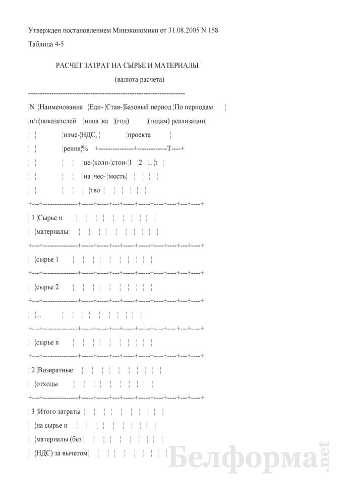 Расчет затрат на сырье и материалы (при разработке бизнес-планов инвестиционных проектов). Страница 1