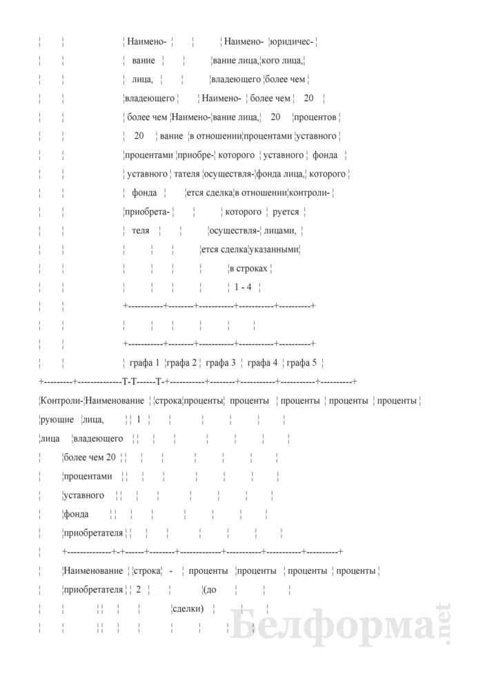 Сведения о юридических лицах, контролирующих имущество иных юридических лиц. Страница 2