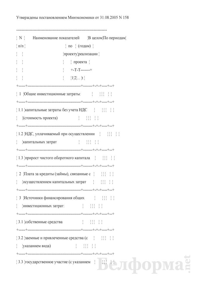 Сводные показатели по проекту (при разработке бизнес-планов инвестиционных проектов). Страница 1