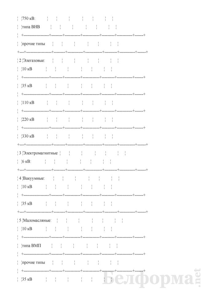 Отчет о наличии коммутационных аппаратов, установленных на электростанциях и подстанциях. Форма № 6-энерго (годовая). Страница 3