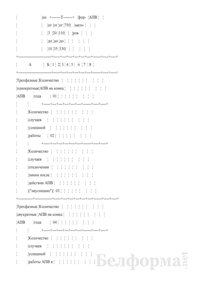 Отчет о работе устройств электроавтоматики и противоаварийной автоматики. Форма 18-энерго. Страница 2