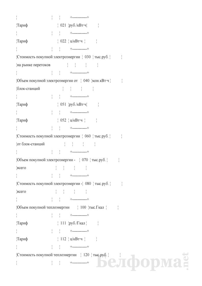 Отчет о затратах на энергию. Форма № 1-смета. Страница 15