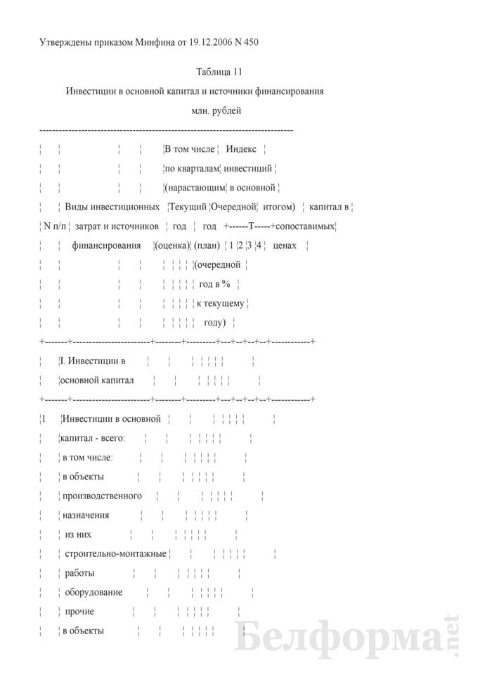 Инвестиции в основной капитал и источники финансирования (Таблица 11 расчета бизнес-плана развития). Страница 1