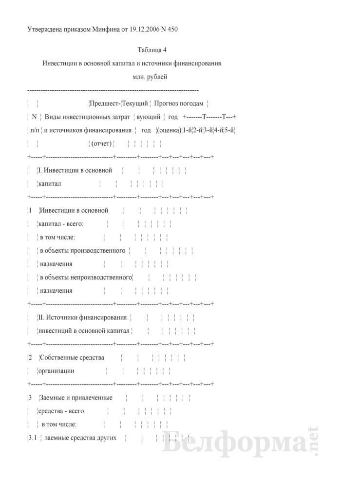 Инвестиции в основной капитал и источники финансирования. (Таблица 4 Расчета прогноза развития). Страница 1