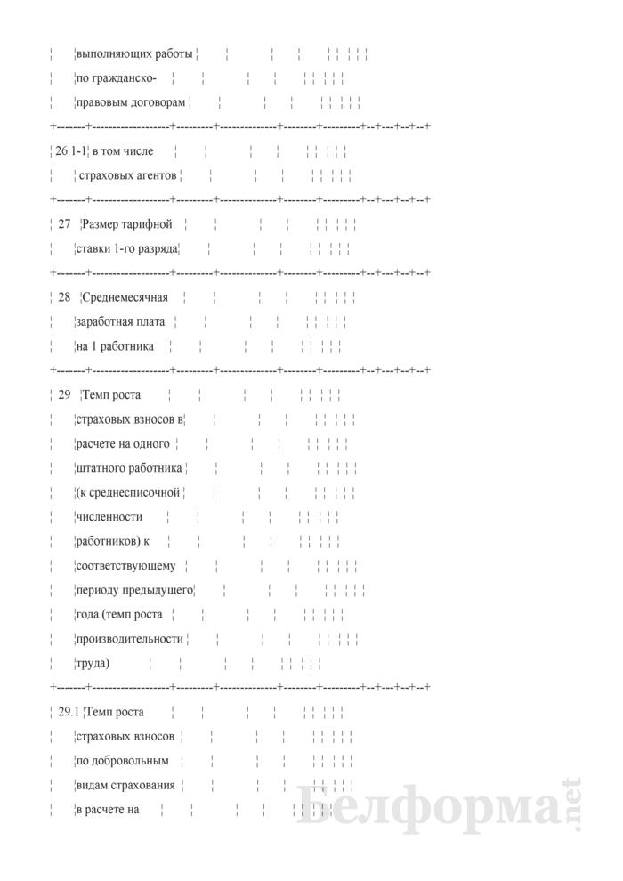 Основные показатели развития страховой организации на очередной год (Таблица 3 расчета бизнес-плана развития). Страница 6
