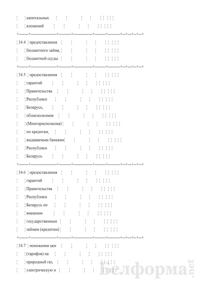 Основные показатели развития страховой организации на очередной год (Таблица 3 расчета бизнес-плана развития). Страница 10
