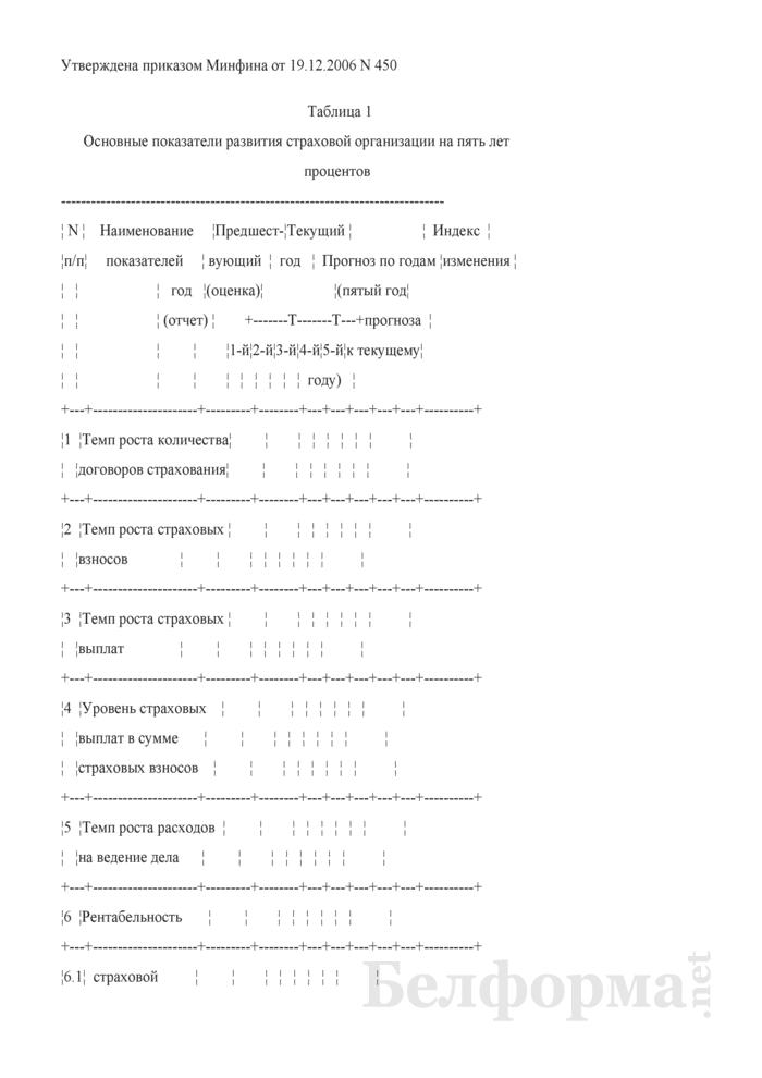 Основные показатели развития страховой организации на пять лет. (Таблица 1 Расчета прогноза развития). Страница 1