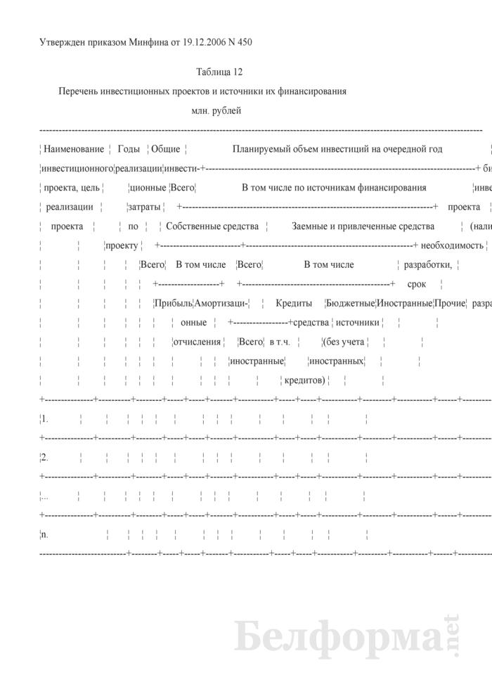 Перечень инвестиционных проектов и источники их финансирования (Таблица 12 расчета бизнес-плана развития). Страница 1