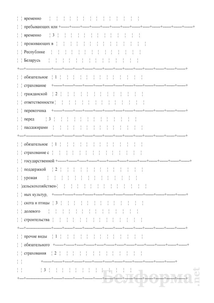 Планирование объемов страховой деятельности (Таблица 4 расчета бизнес-плана развития). Страница 3