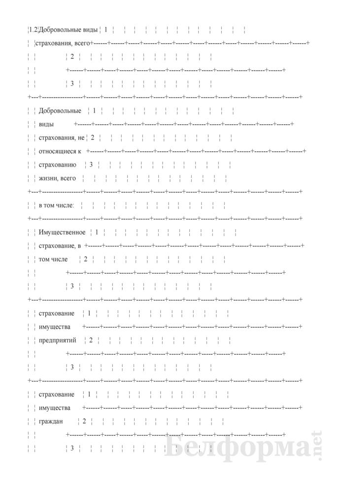 Планирование объемов страховой деятельности (Таблица 4 расчета бизнес-плана развития). Страница 4