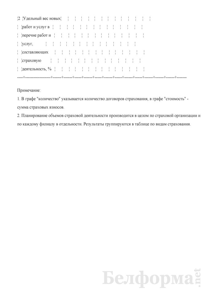 Планирование объемов страховой деятельности (Таблица 4 расчета бизнес-плана развития). Страница 7