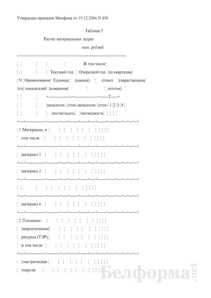 Расчет материальных затрат (Таблица 5 расчета бизнес-плана развития). Страница 1