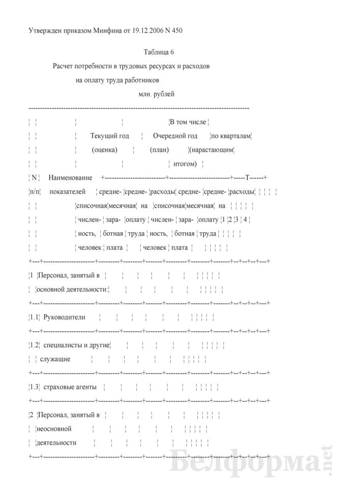 Расчет потребности в трудовых ресурсах и расходов на оплату труда работников (Таблица 6 расчета бизнес-плана развития). Страница 1