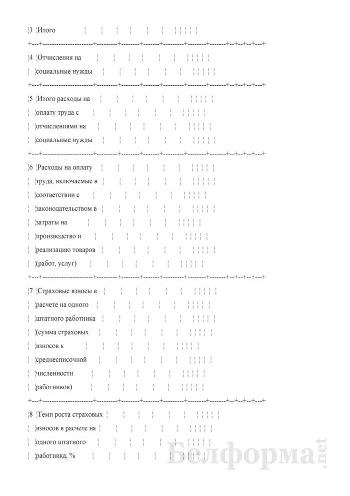 Расчет потребности в трудовых ресурсах и расходов на оплату труда работников (Таблица 6 расчета бизнес-плана развития). Страница 2