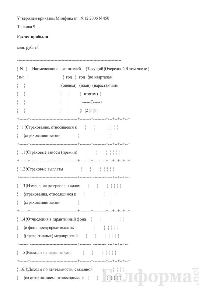 Расчет прибыли (Таблица 9 расчета бизнес-плана развития). Страница 1
