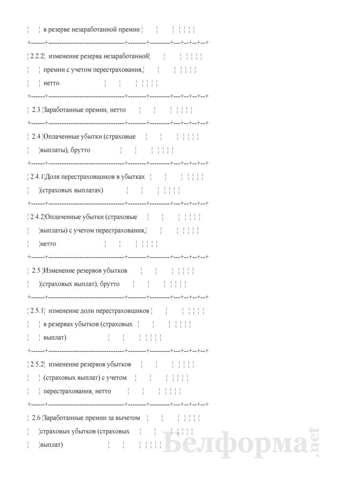Расчет прибыли (Таблица 9 расчета бизнес-плана развития). Страница 3