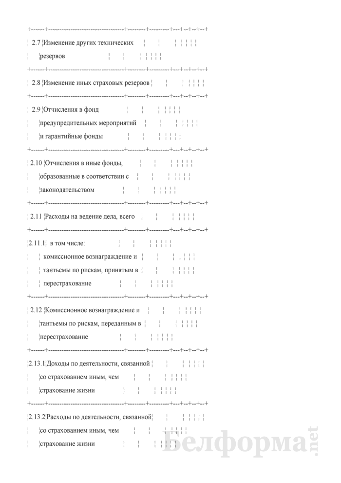 Расчет прибыли (Таблица 9 расчета бизнес-плана развития). Страница 4