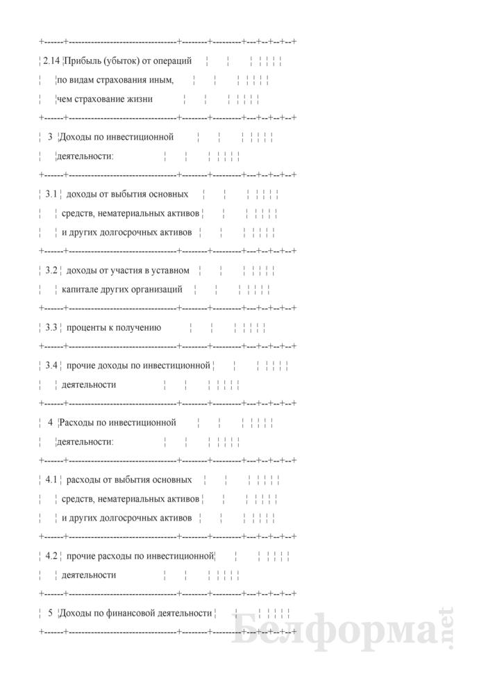 Расчет прибыли (Таблица 9 расчета бизнес-плана развития). Страница 5