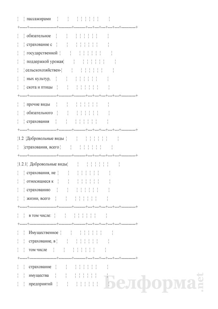 Темп роста страховых взносов. (Таблица 2 Расчета прогноза развития). Страница 3
