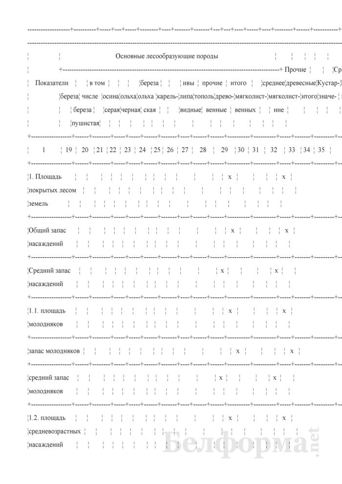 Форма 8К. Сведения о средних таксационных показателях и продуктивности лесов. Страница 4