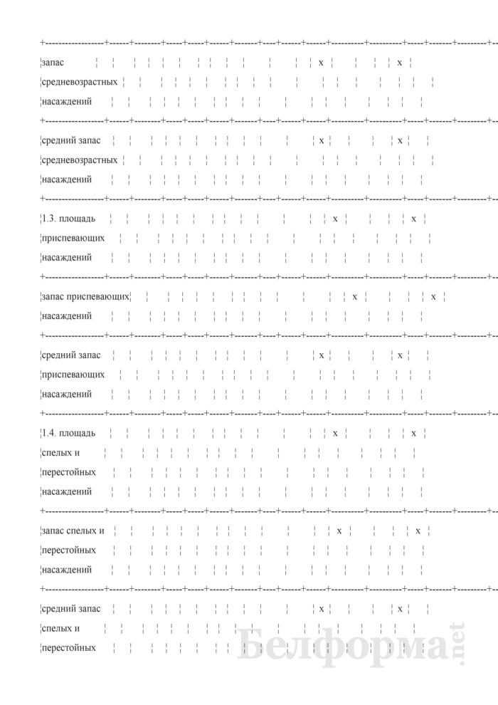 Форма 8К. Сведения о средних таксационных показателях и продуктивности лесов. Страница 5