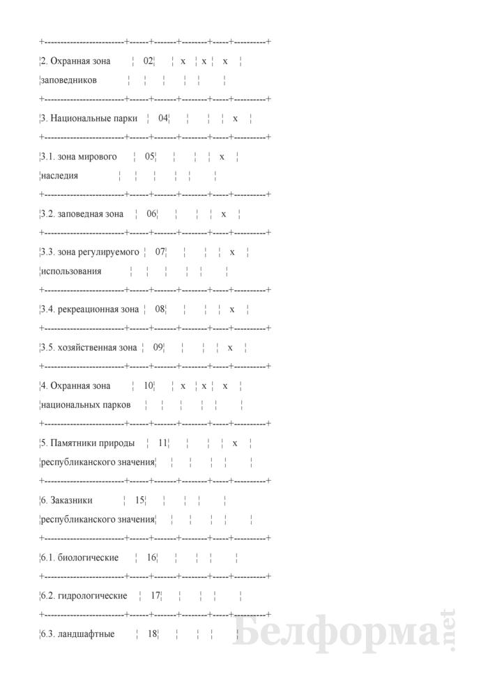 Общие сведения о лесном фонде (Форма 3). Страница 28