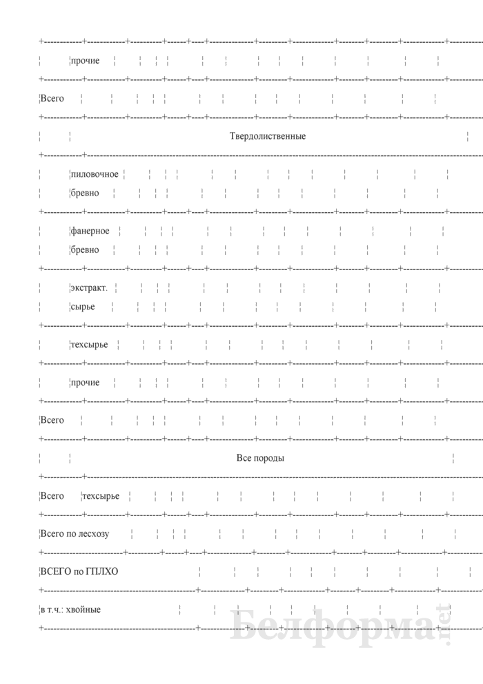Отчет о реализации круглых лесоматериалов. Страница 4
