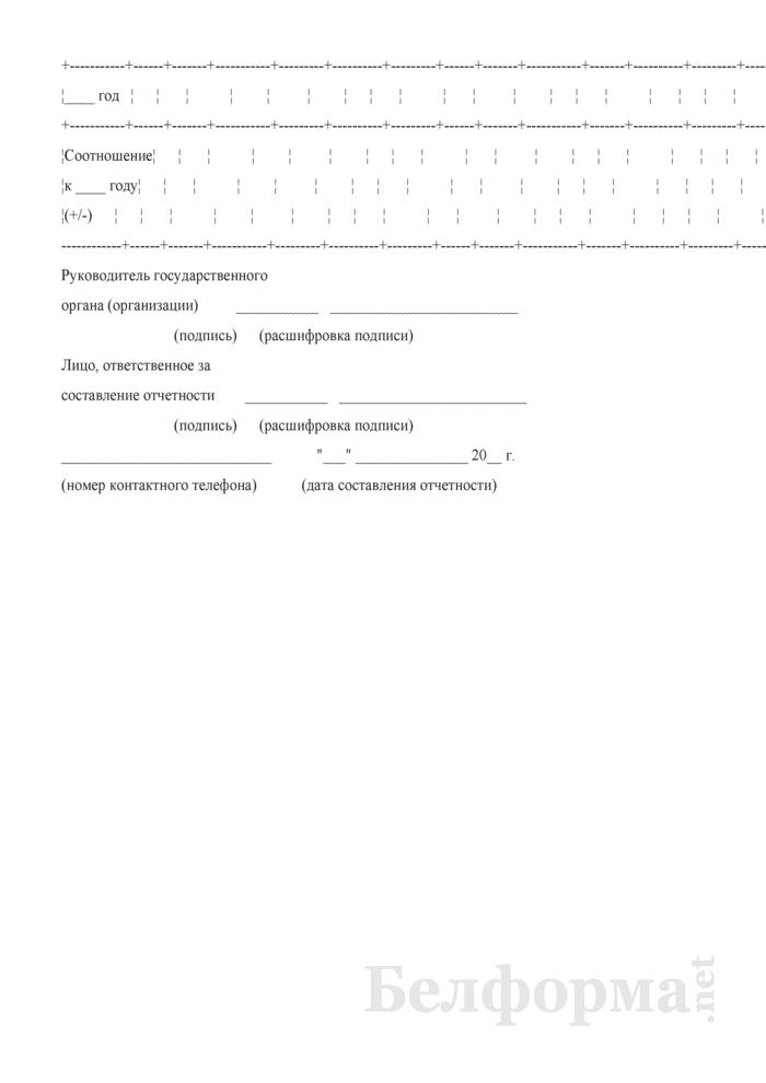 Отчет об обращениях граждан и юридических лиц. Страница 6
