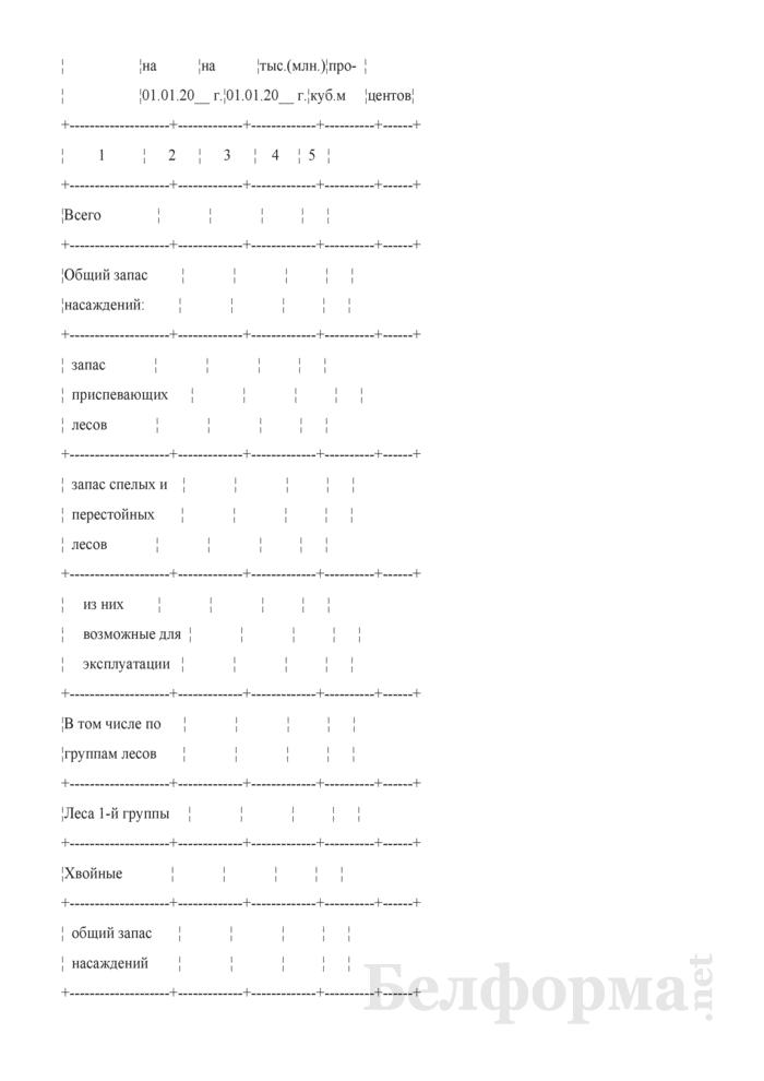Программа пояснительной записки к сводной документации государственного учета лесного фонда. Страница 15
