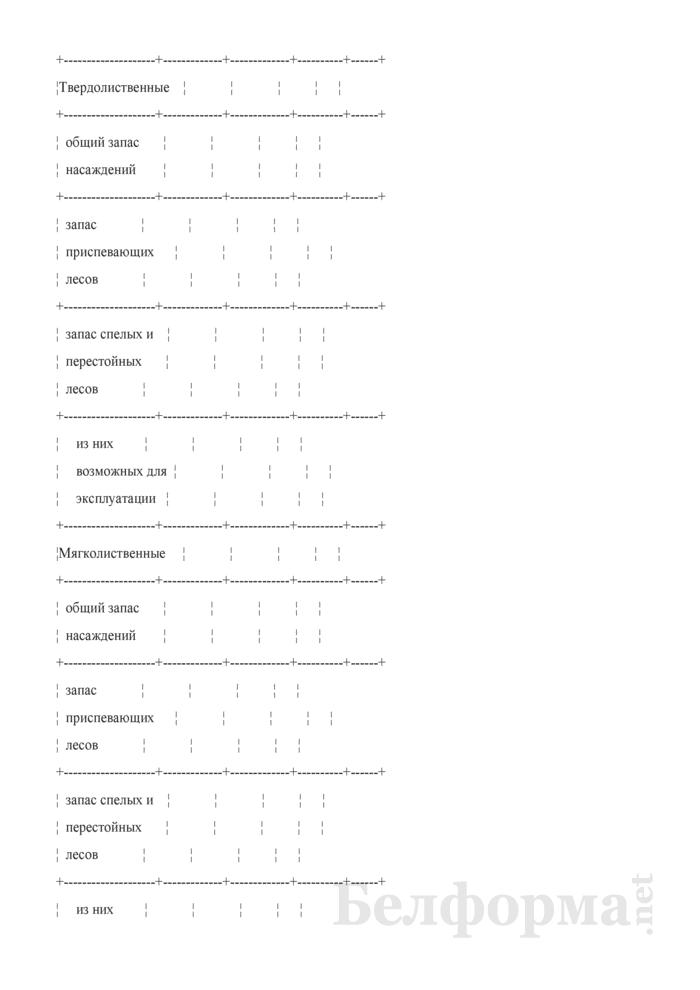 Программа пояснительной записки к сводной документации государственного учета лесного фонда. Страница 18