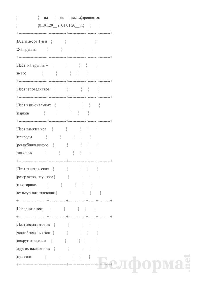 Программа пояснительной записки к сводной документации государственного учета лесного фонда. Страница 6