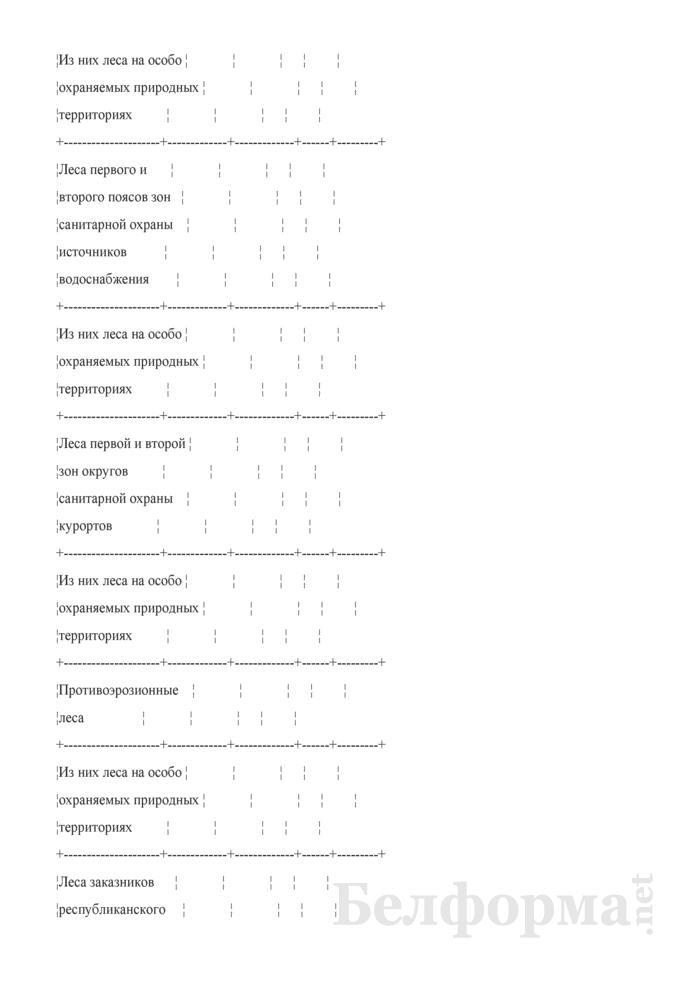 Программа пояснительной записки к сводной документации государственного учета лесного фонда. Страница 7