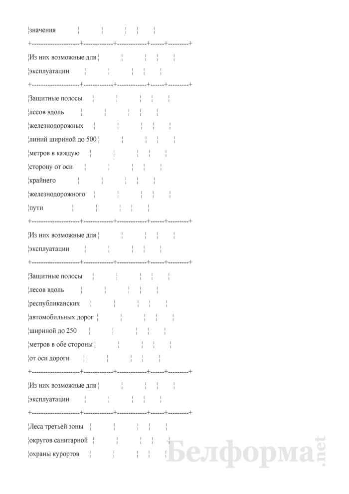 Программа пояснительной записки к сводной документации государственного учета лесного фонда. Страница 8