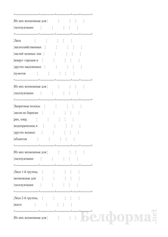 Программа пояснительной записки к сводной документации государственного учета лесного фонда. Страница 9