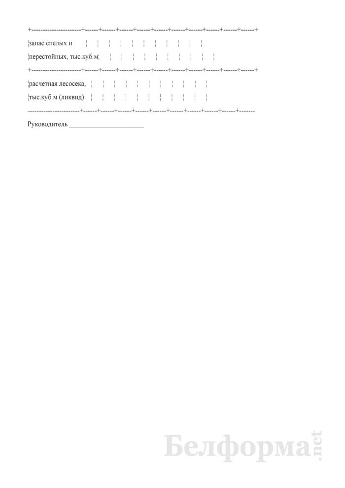 Расчет площади и запаса спелых и перестойных насаждений и расчетной лесосеки на оборот рубки. Страница 4