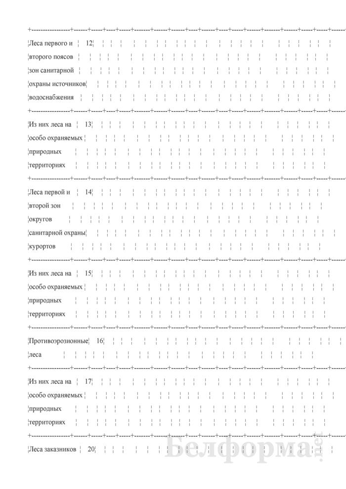 Распределение площади лесного фонда по видам земель, группам лесов и категориям защитности лесов (Форма 1). Страница 3
