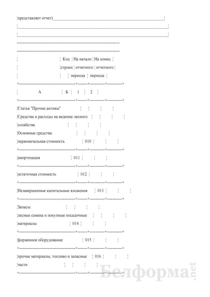 """Сведения о расшифровке статей баланса """"Прочие активы"""" и """"Прочие пассивы"""" (квартальная, годовая). Страница 2"""