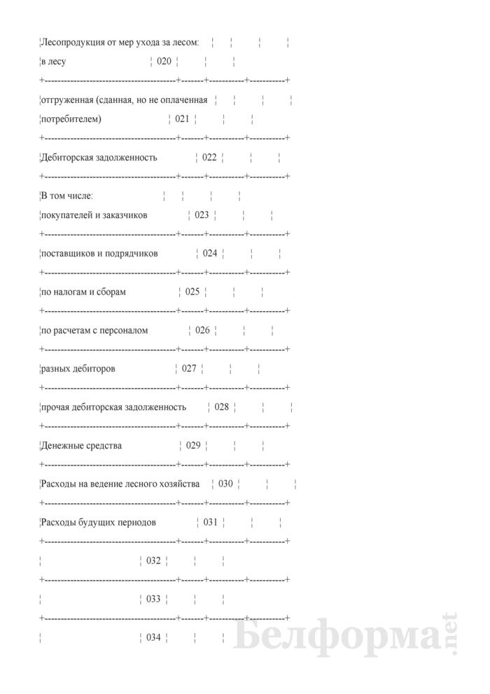 """Сведения о расшифровке статей баланса """"Прочие активы"""" и """"Прочие пассивы"""" (квартальная, годовая). Страница 3"""