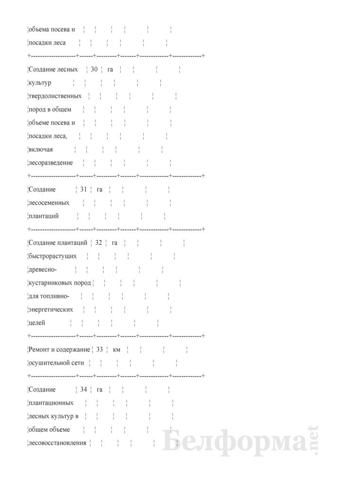 Сведения о выполнении показателей Государственной программы развития лесного хозяйства Республики Беларусь на 2011 - 2015 годы. Страница 5
