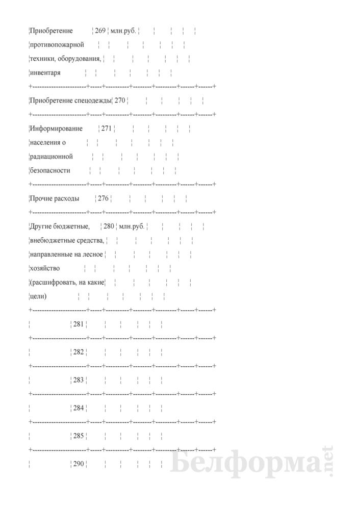 Сведения о выполнении производственного плана по лесному хозяйству. Страница 28
