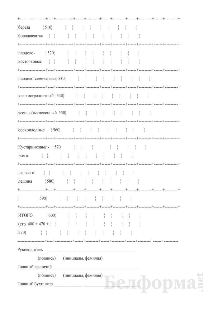Сведения о выполнении производственного плана по лесному хозяйству. Страница 31