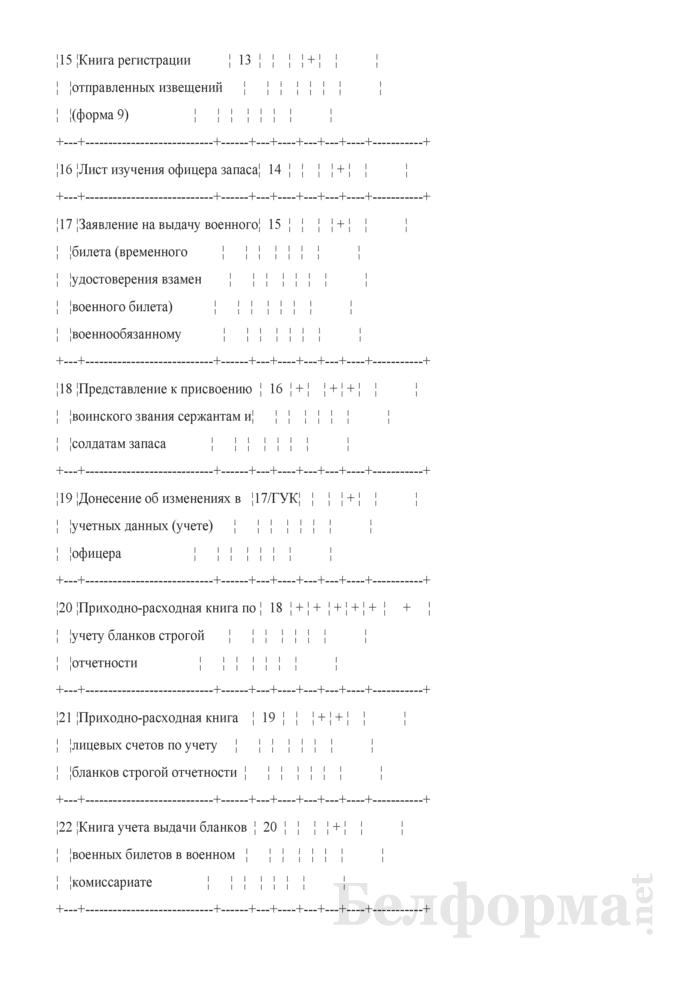Перечень документов воинского учета военнообязанных. Страница 3