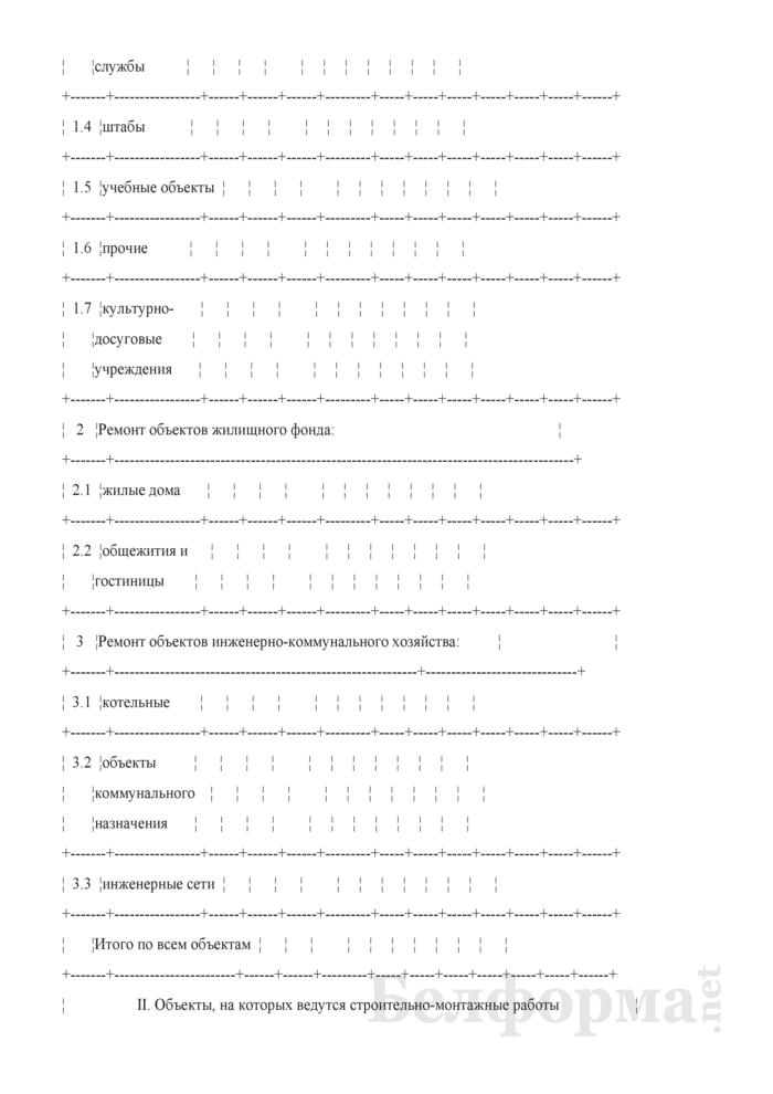 Перечень объектов капитального ремонта и модернизации, обеспеченных (необеспеченных) финансированием. Страница 2